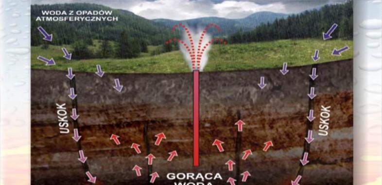 Odwiert geotermalny w Sieradzu coraz bliżej