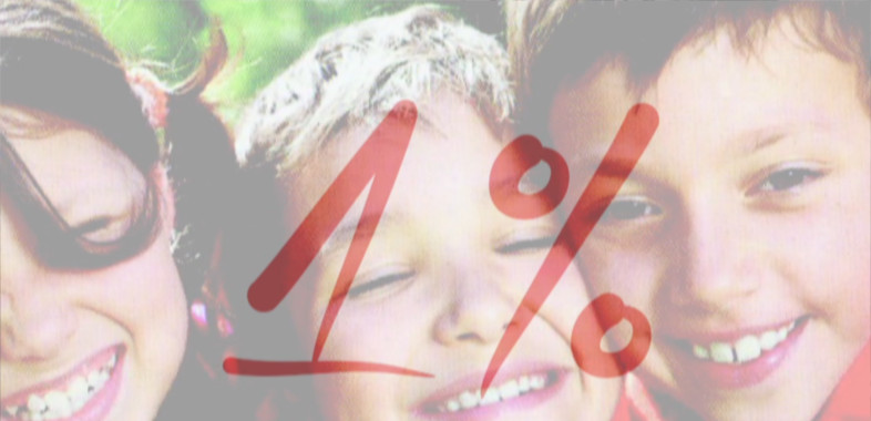1% Towarzystwo Przyjaciół Dzieci – ogłoszenie